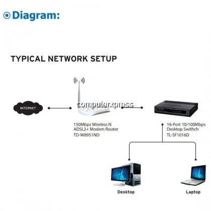 TP-Link TL-SF1016D 16-port 10/100M Desktop Switch,16 10/100M RJ45 ports (Plastic case)